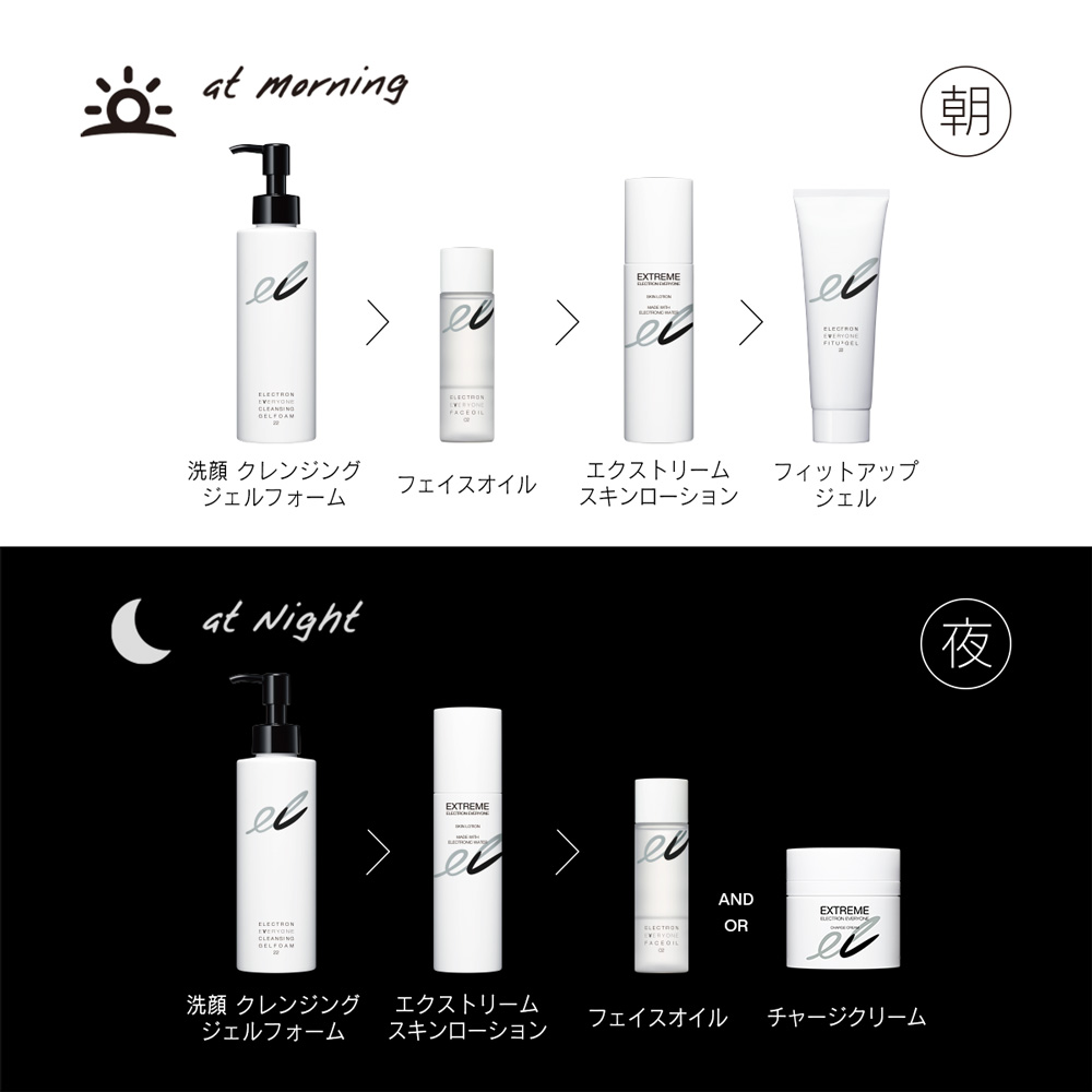 CLEANSING GEL FOAM