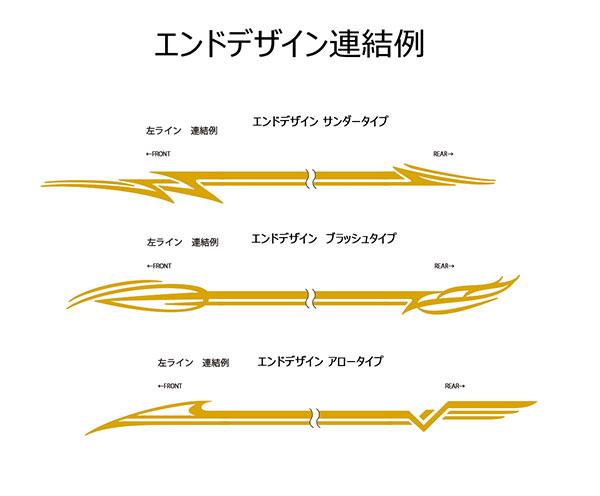 ゴールド エンドデザイン連結例