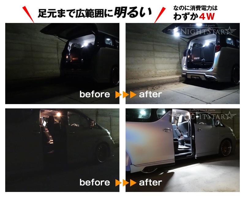 12V/24V スーパースリムフラットパネルLEDライト 面発光LED トラック ルームランプ ラゲッジランプ 庫内灯 カーゴランプ