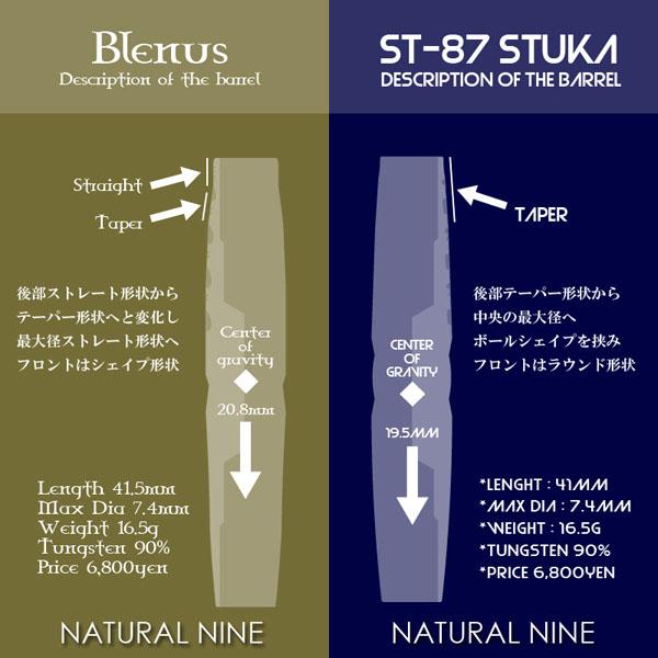 【チップ無料】【ナチュラルナイン】ST-87 ステューカー / ダーツ バレル