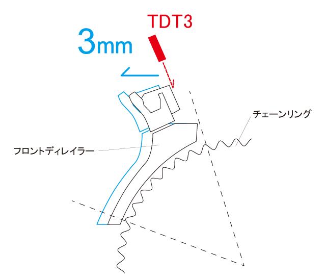 RIDEA(リデア) TDT3 Derailleur Spacer  フロントディレイラーの位置を3mm後方へずらすスペーサー(シム)