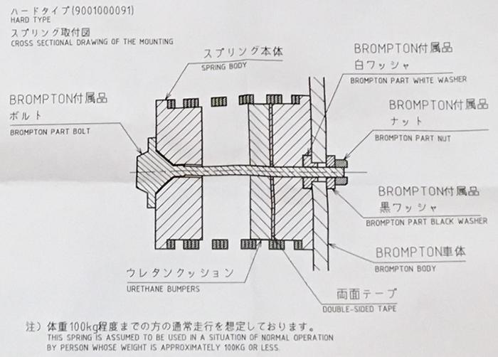 松村鋼機 BROMPTON用 カスタムリアスプリング 【ハードタイプ】