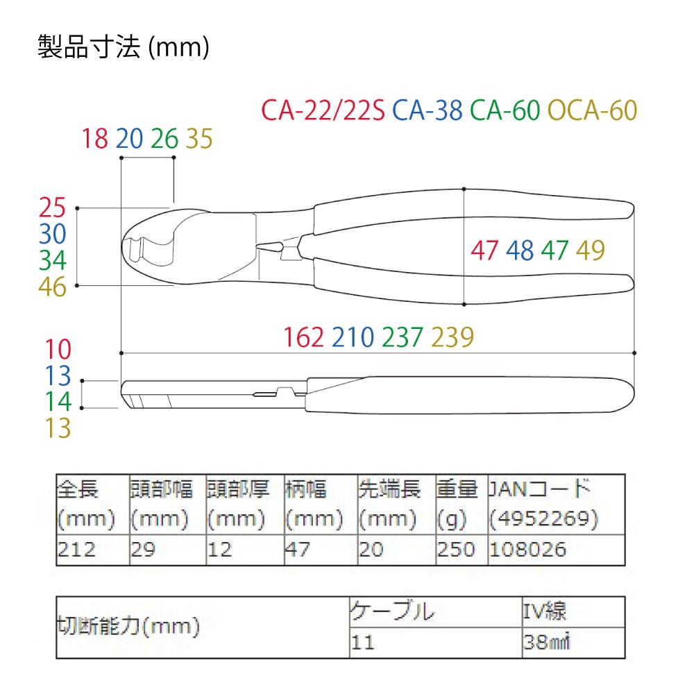 ツノダ イエローシャーク38 ケーブルカッター200mm CA-38 取寄品