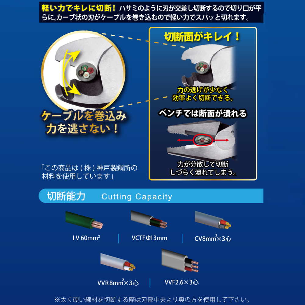 ツノダ イエローシャーク60 ケーブルカッター250mm CA-60 取寄品 ネコポス非対応