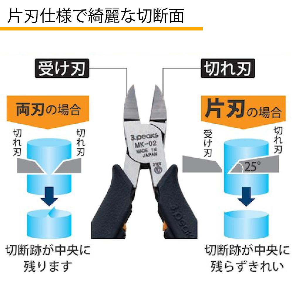 スリーピークス技研 模型プロ プラスチックニッパ 取寄品