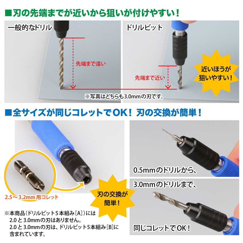 ゴッドハンド ドリルビット5本組[A] 0.5/0.6/0.7/0.8/0.9mm 5本セット ドリル 模型 刃
