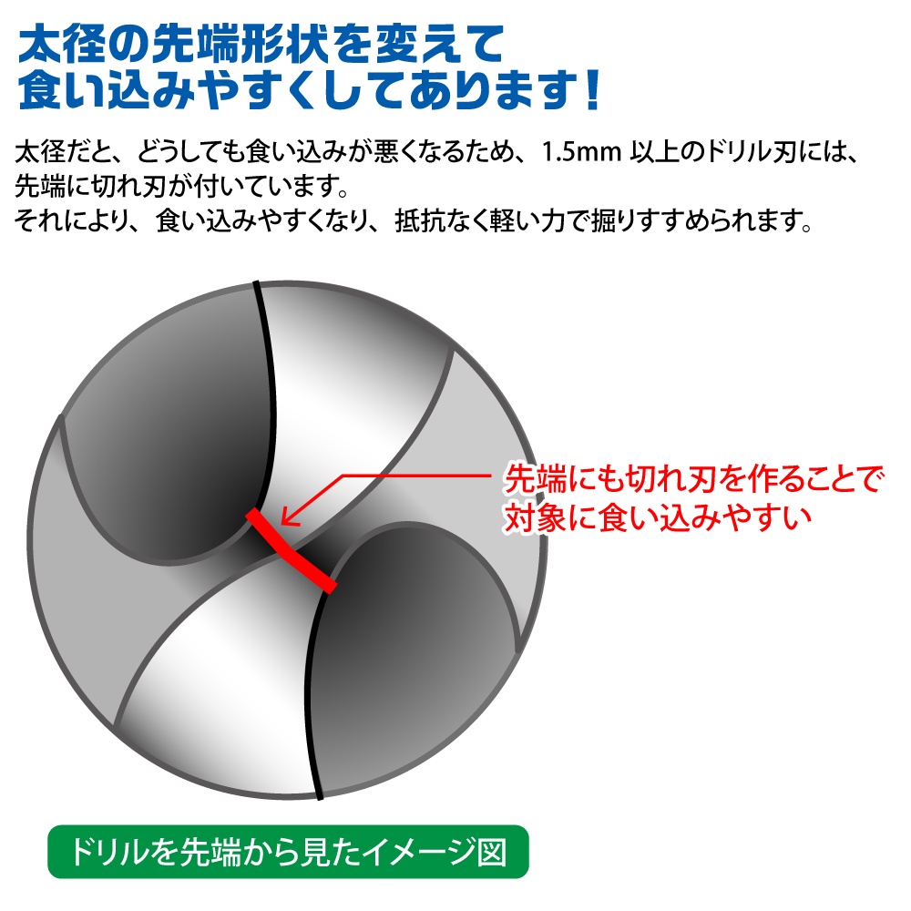 ゴッドハンド ドリルビット8本組[C] 1.1/1.2/1.3/1.4/ 1.6/1.7/1.8/1.9mm 8本セット ドリル 模型 刃