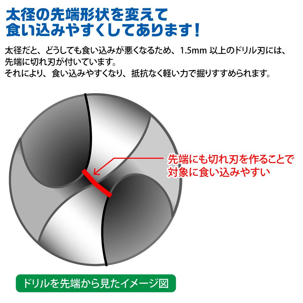 ゴッドハンド ドリルビット8本組[D] 2.1/2.2/2.3/2.4/ 2.6/2.7/2.8/2.9mm 8本セット ドリル 模型 刃
