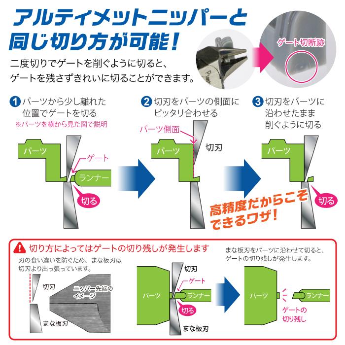 ★お一人様1丁まで ゴッドハンド ブレードワンニッパー 日本製 模型 工具 片刃 ニッパー