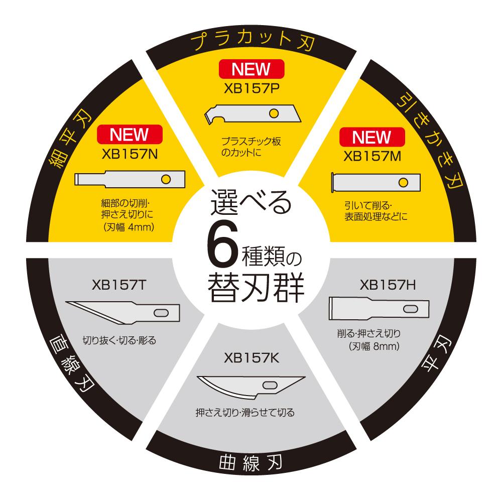 オルファ アートナイフプロ 新替刃発売キャンペーン OLFA ナイフ 6種類の替刃付