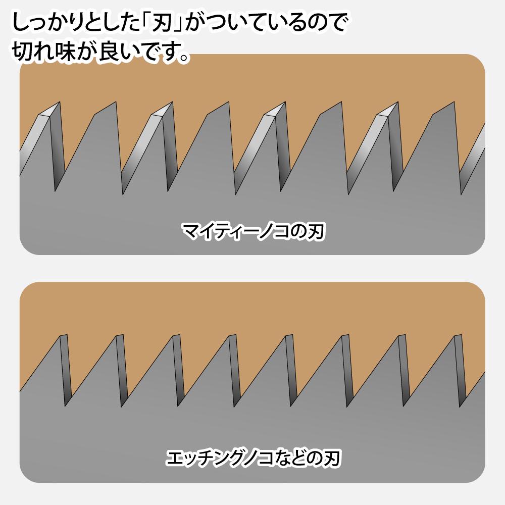 ゴッドハンド マイティーノコ ネコポス非対応 レザーソー L型カッター