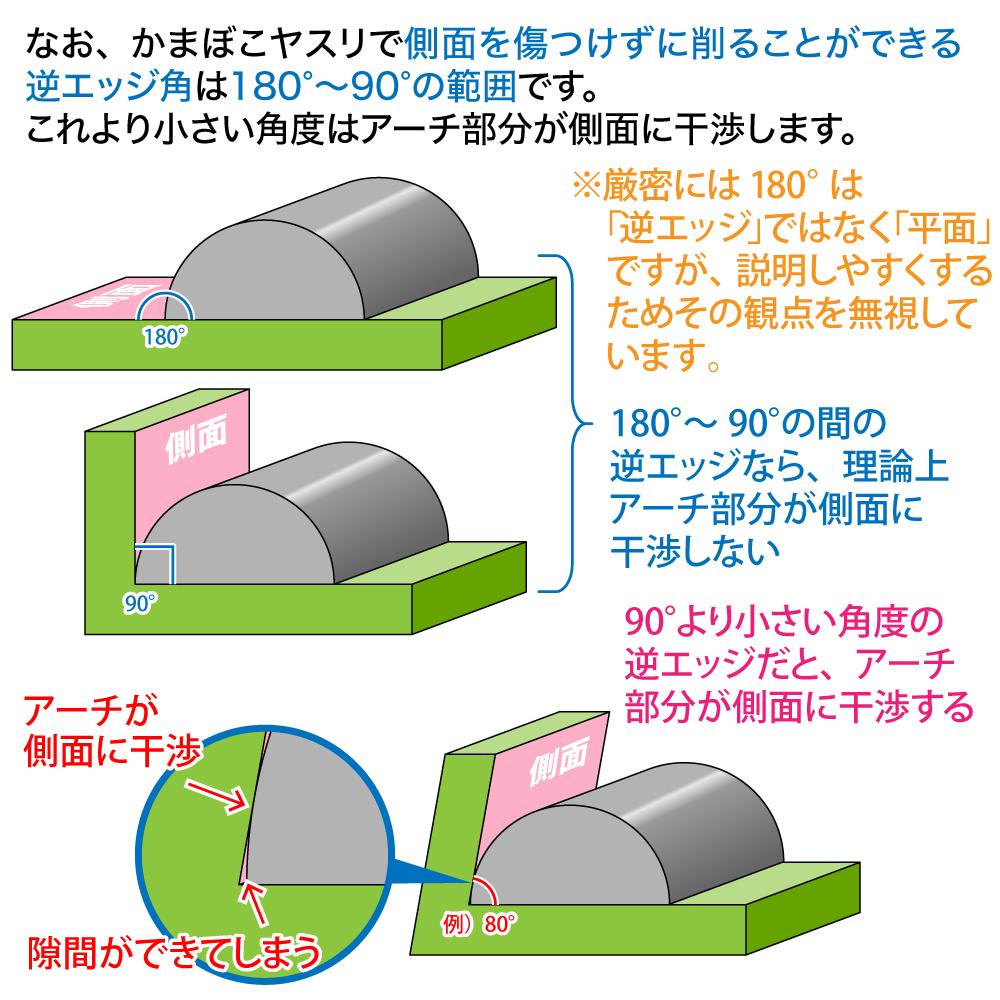 ゴッドハンド かまぼこヤスリ 8mm 単目 細目 中目 直販限定 平ヤスリ 金属ヤスリ 模型用