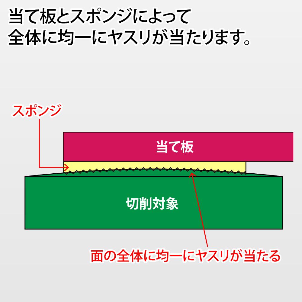 ゴッドハンド 神ヤス!カッティングタイプ 2mm厚 #400 直販限定 【試作】