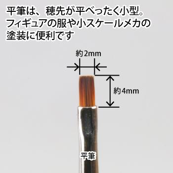 ゴッドハンド 神ふで 平筆 (専用キャップ付) 日本製 模型用 小筆 平 塗装筆
