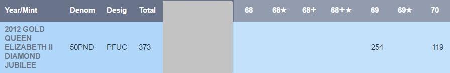 【動画あり】2012 グレートブリテン エリザベス2世ダイヤモンドジュエリー ウルトラハイリリーフ 50ポンド金貨PF70 UCAM NGC