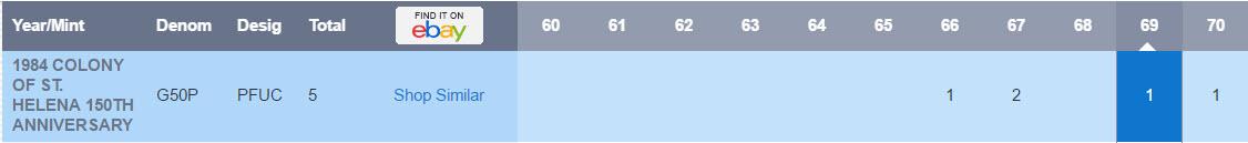 【残存1枚発行枚数50枚】1984年 グレートブリテン領 セントヘレナ島 ヤングエリザベス150周年記念 50ペンス プルーフ金貨 NGC 6970UCAM