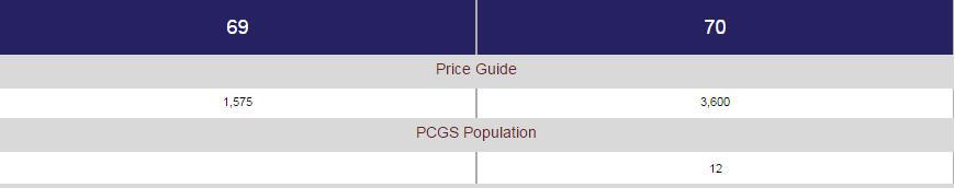 【動画あり】50ドル金貨 ゴールドイーグル 2010-W GOLD EAGLE  $50 PCGS PR70DCAM セントゴーデンズサイン入り完全未使用