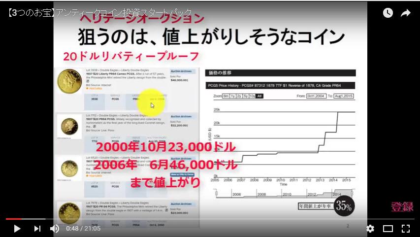 【動画あり】【3つのお宝】アンティークコイン投資スタートパック