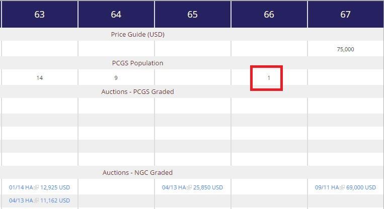 【動画あり】Great Britain ビクトリアオールドバスト プルーフ 5ポンド 1893 PR66 DCAM PCGS