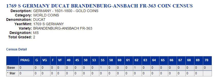 【動画あり】アンティークコイン ドイツ金貨 Brandenburg-Ansbach. Alexander gold Ducat 1769-S MS62 NGC