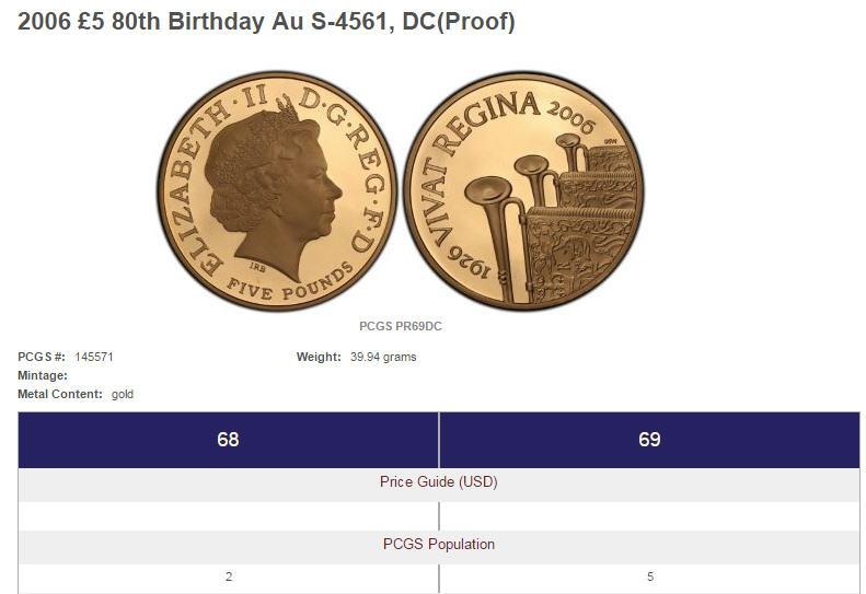 【動画あり】2006 エリザベス女王80歳バースデイ5ポンド金貨80th Birthday Au PR69DCAM PCGS