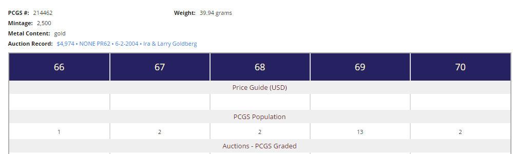 グレートブリテン1993年エリザベスII世戴冠40周年5ポンドプルーフ金貨PR69DCAM PCGS2449
