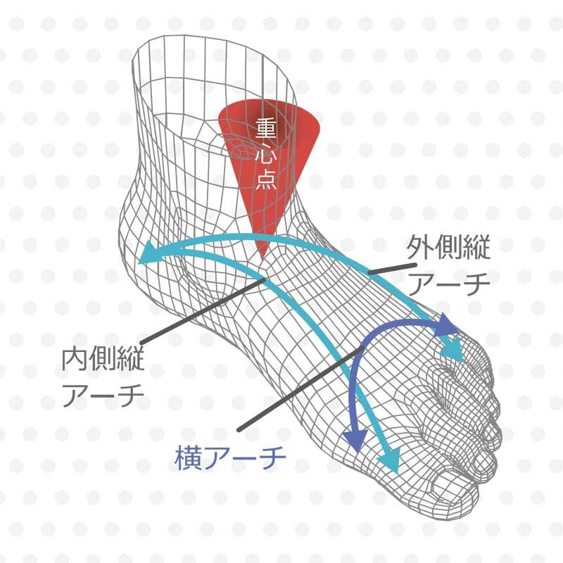 """【ドクターリング(ヤノリング)】 アドレス""""決ま""""リング(方向性安定・飛距離UP・疲れ低減)"""