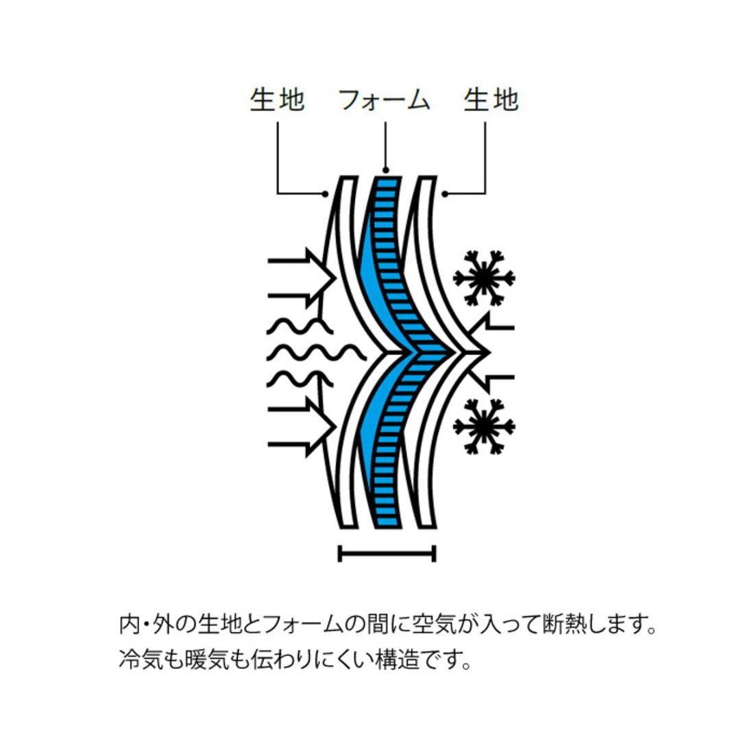 アイスミュール プロクーラーXL 33L 防水 保冷 保温バックソフトクーラー ドライバック リュック カモ プロ  国内正規品