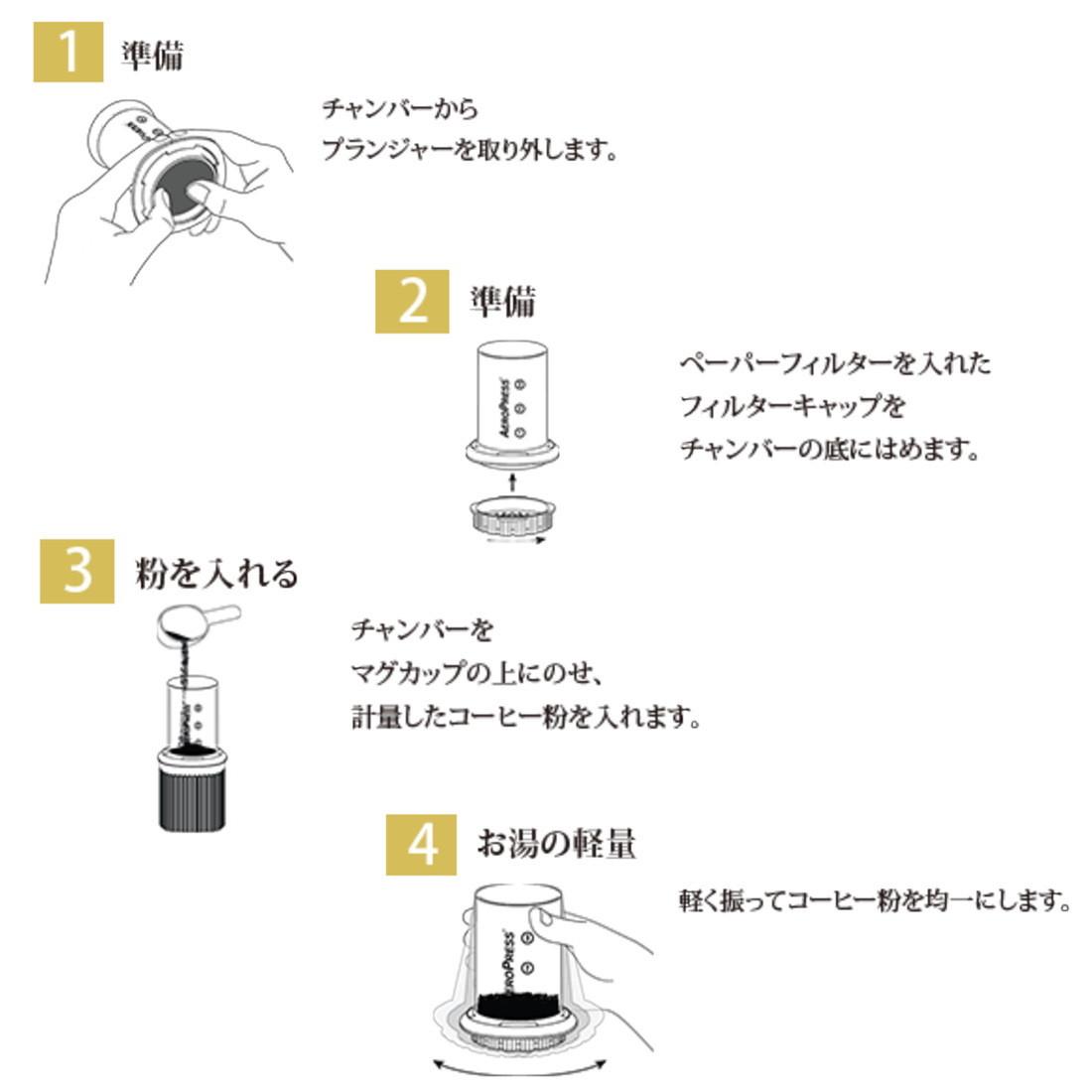 エアロプレス AeroPress Go Coffee Maker ゴー コーヒーメーカー コーヒーミル用 手挽き 珈琲豆用  国内正規品 89209235