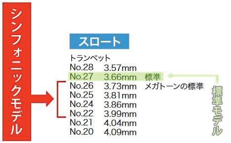 【当店オリジナル!】Bach(バック) シンフォニックモデル・トランペットマウスピース GP(金メッキ)