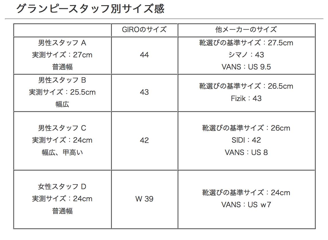 日本限定色 PRIVATEER LACE  DIRT SHOES PORTARO GREY/GUM GIRO ジロ ビンディングシューズ