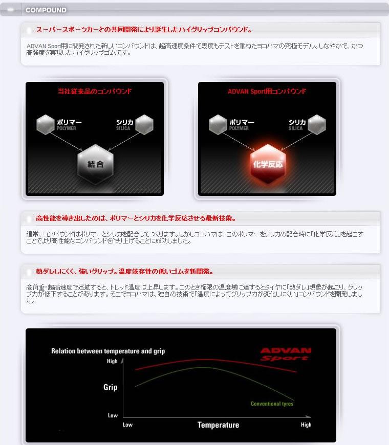 【ヨコハマ アドバン スポーツ】YOKOHAMA ADVAN Sport V103B 265/50R19 110Y AO【新品】アウディ承認