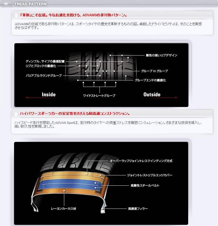 【ヨコハマ アドバン スポーツ】YOKOHAMA ADVAN Sport V103 255/30R21 93Y【新品】