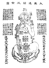神仙養生法