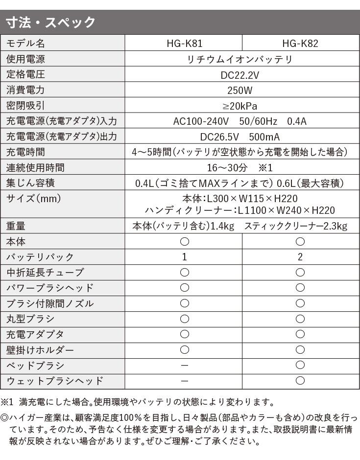 スティッククリーナー [セット商品] 水拭き 布団掃除 予備バッテリ付き  /HG-K82【1年保証】