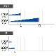 エアプラズマカッター インバーター パイロットアーク 100V/200V/YS-CUT50DP【1年保証】