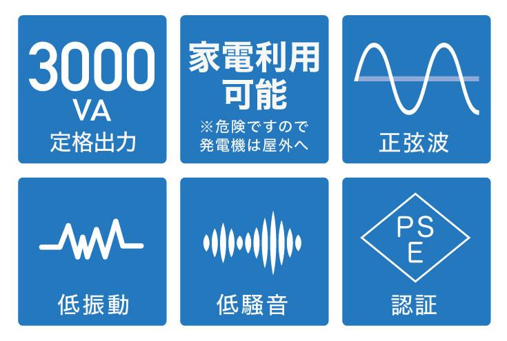 発電機 インバーター 4スト エンジン 小型 家庭用 業務用 ポータブル 発電機 電源 バッテリー 3.0kVA 3000W 30A 100V 50Hz/60Hz対応 DY3500LBI【1年保証】