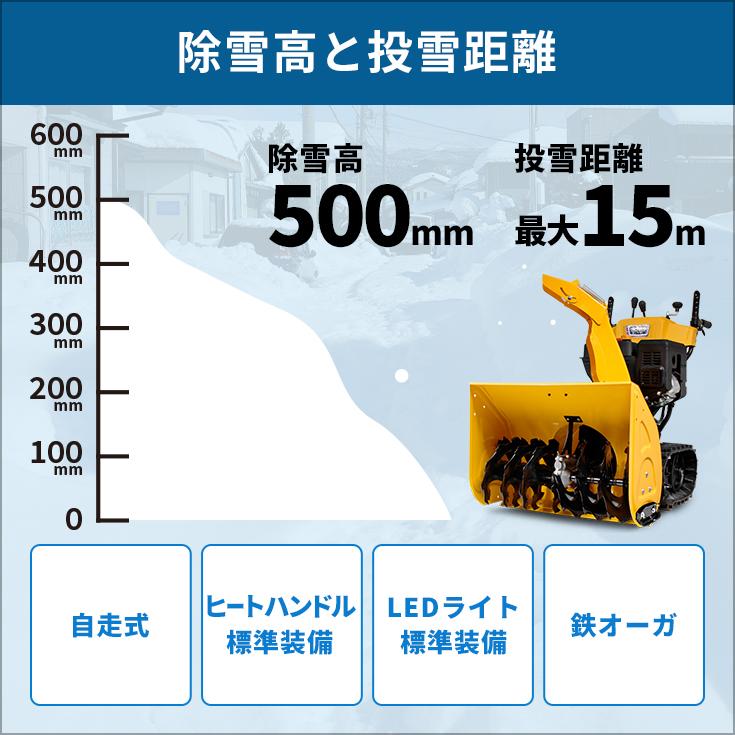 【ポイント祭り!P10倍】除雪機 HG-K1101Q 大雪に耐える寒冷地エンジン 自走式 セル付 クローラー 【1年保証】 除雪幅70cm 11馬力 375cc 【西濃】