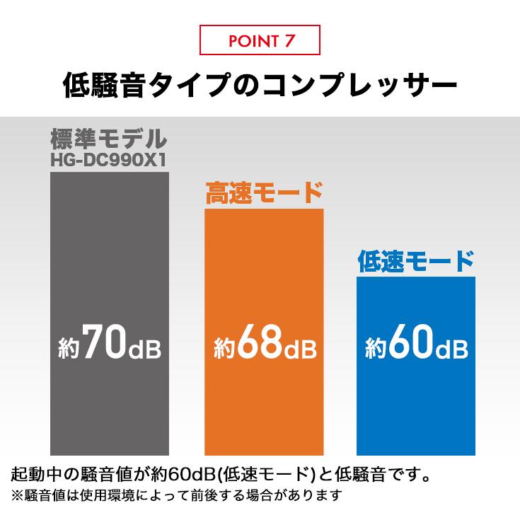 静音 ストレスフリー エアーコンプレッサー ハイブリッド 100V AC電源/バッテリー式 5Lタンク コードレス ブラシレス オイルレス 最大圧力0.9MPa HG-DC1090BT 【1年保証】