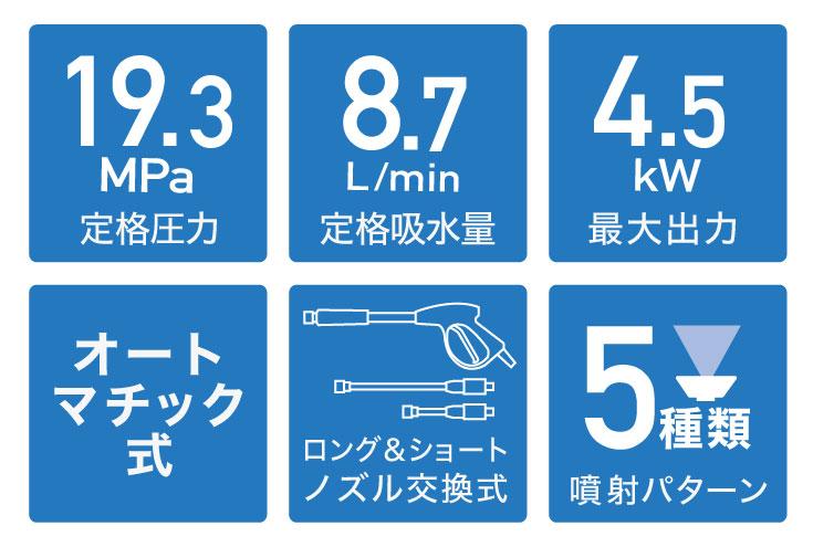 エンジン式 高圧洗浄機 4スト 19MPa/HG-DGPW1908【1年保証】