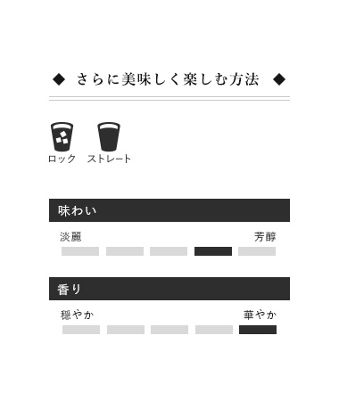 HAKUTAKE Limited. 30度720ml 化粧箱入り