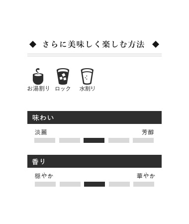 くまモンの製氷器 ギフトセット(グラス付)