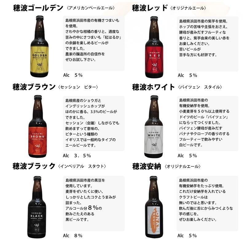 【単品】穂波クラフトビール(6種)