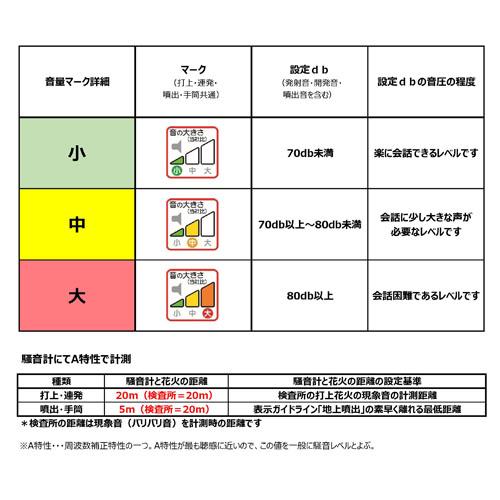 あふれる宝石(レッド) No220