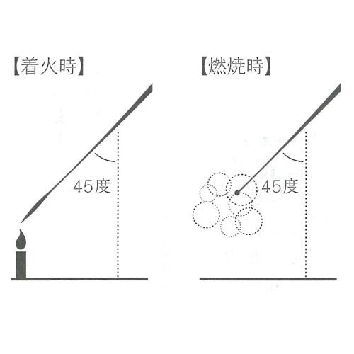 東の線香花火 長手牡丹(15本入)