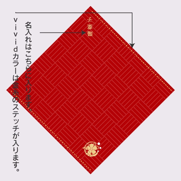 fukusa〜花個紋入り絹ふくさ
