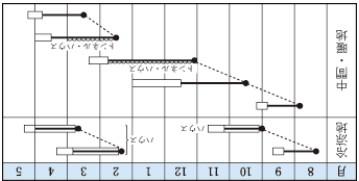ホウレンソウの種/強力オーライ 25mL