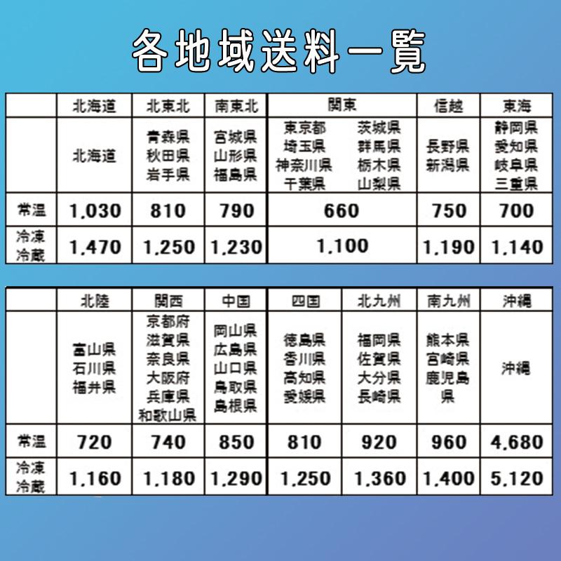 食卓塩 100g×10  1本あたり75円
