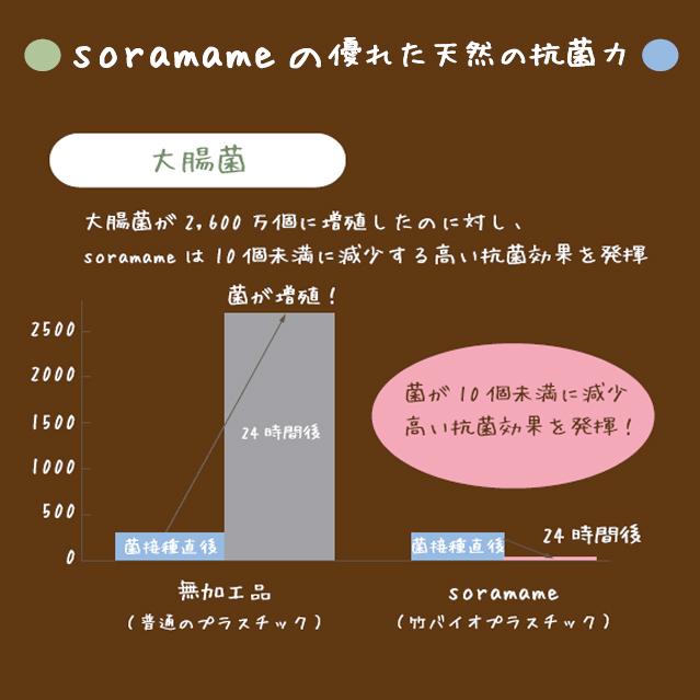 soramame カトラリー&プレートセット