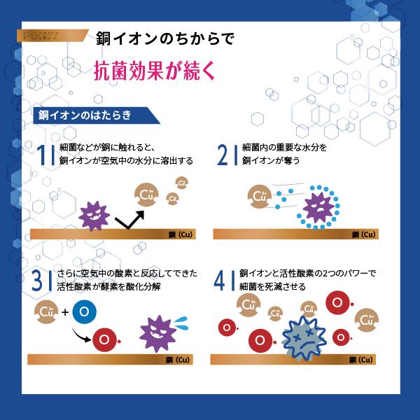 マジカルアート 抗菌・銅シート Mサイズ(CU-M)